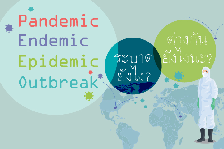 Pandemic Endemic Epidemic และ Outbreak   ระบาดยังไง? ต่างกันยังไงนะ?