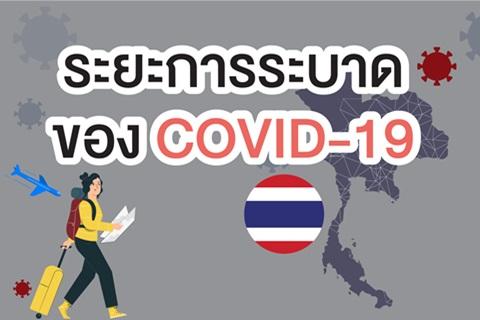 ระยะการระบาดของ COVID-19