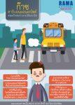 ก๊าซคาร์บอนมอนอกไซด์ ส่งผลร้ายต่อร่างกายได้อย่างไร?