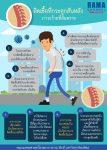 ติดเชื้อที่กระดูกสันหลัง ภาวะร้ายที่อันตราย