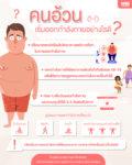 คนอ้วนเริ่มออกกำลังกายอย่างไรดี
