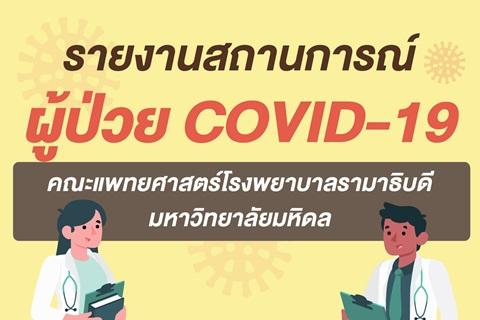 รายงานสถานการณ์ ผู้ป่วย COVID-19 คณะแพทยศาสตร์โรงพยาบาลรามาธิบดี มหาวิทยาลัยมหิดล