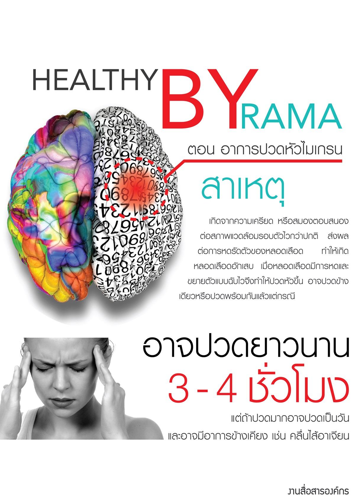Healthy By Rama ตอน อาการปวดหัวไมเกรน