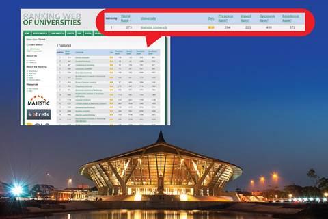 มหาวิทยาลัยมหิดล ได้รับการจัดอันดับเว็บไซต์ของมหาวิทยาลัย ให้เป็นอันดับที่ 1 มหาวิทยาลัยของประเทศไทย