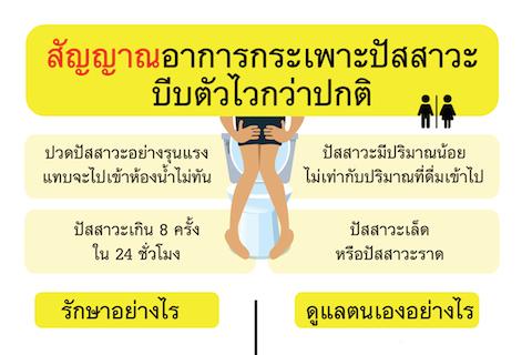 สัญญาณอาการกระเพาะปัสสาวะบีบตัวไวกว่าปกติ