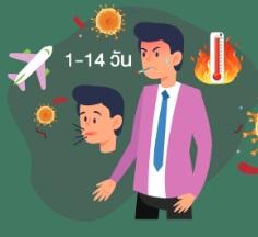 วิธีป้องกันเชื้อไวรัสโคโรนา 2019 (COVID-19)