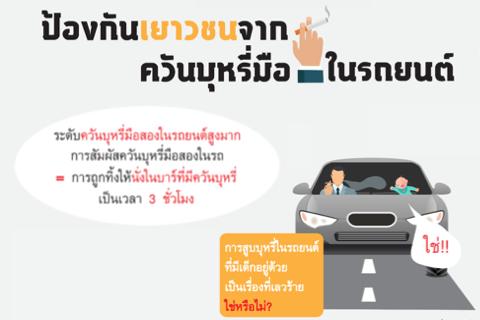 ป้องกันเยาวชนจาก ควันบุหรี่มือสองในรถยนต์