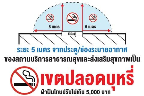 เขตปลอดบุหรี่ ฝ่าฝืนโทษปรับไม่เกิน 5,000 บาท