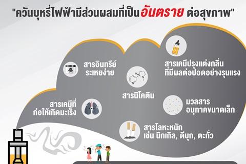 การใช้บุหรี่ไฟฟ้าไม่ปลอดภัยสำหรับเยาวชน