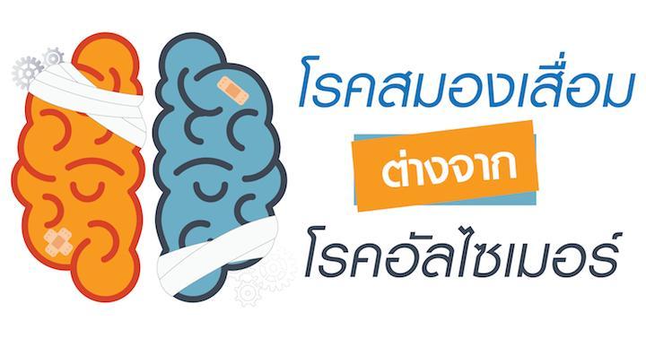 โรคสมองเสื่อม ต่างจาก โรคอัลไซเมอร์