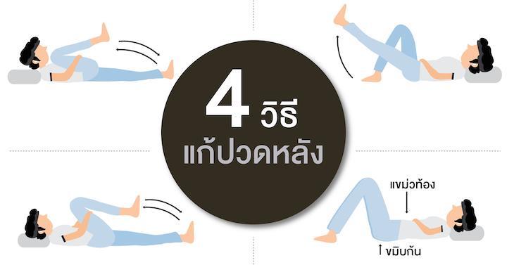 4 วิธีแก้ปวดหลัง