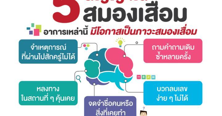 5 สัญญาณสมองเสื่อม