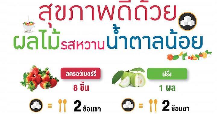 สุขภาพดีด้วยผลไม้รสหวานน้ำตาลน้อย
